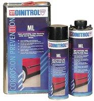 DINITROL®  ML бочка 208л